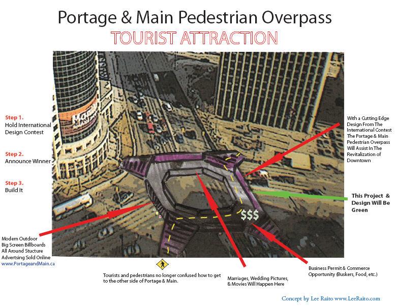 Portage & Main Pedestrian Overpass
